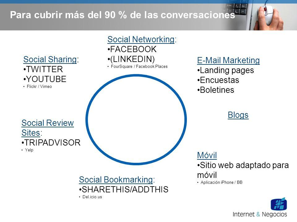 Hay muchas aplicaciones (gratis o pago) para monitorear Google Trends : http://google.com/trendshttp://google.com/trends Google Alerts : http://www.google.com/alertshttp://www.google.com/alerts Grader : http://www.grader.com/http://www.grader.com/ Social Mention : http://socialmention.com/http://socialmention.com/ Addict-o-Matic : http://addictomatic.com/http://addictomatic.com/ Sprout Social : http://sproutsocial.com/http://sproutsocial.com/ Backtype : http://www.backtype.com/http://www.backtype.com/ KeoTag : http://www.keotag.com http://www.keotag.com Gratuitas Tercer Paso - Monitoreo redes sociales.