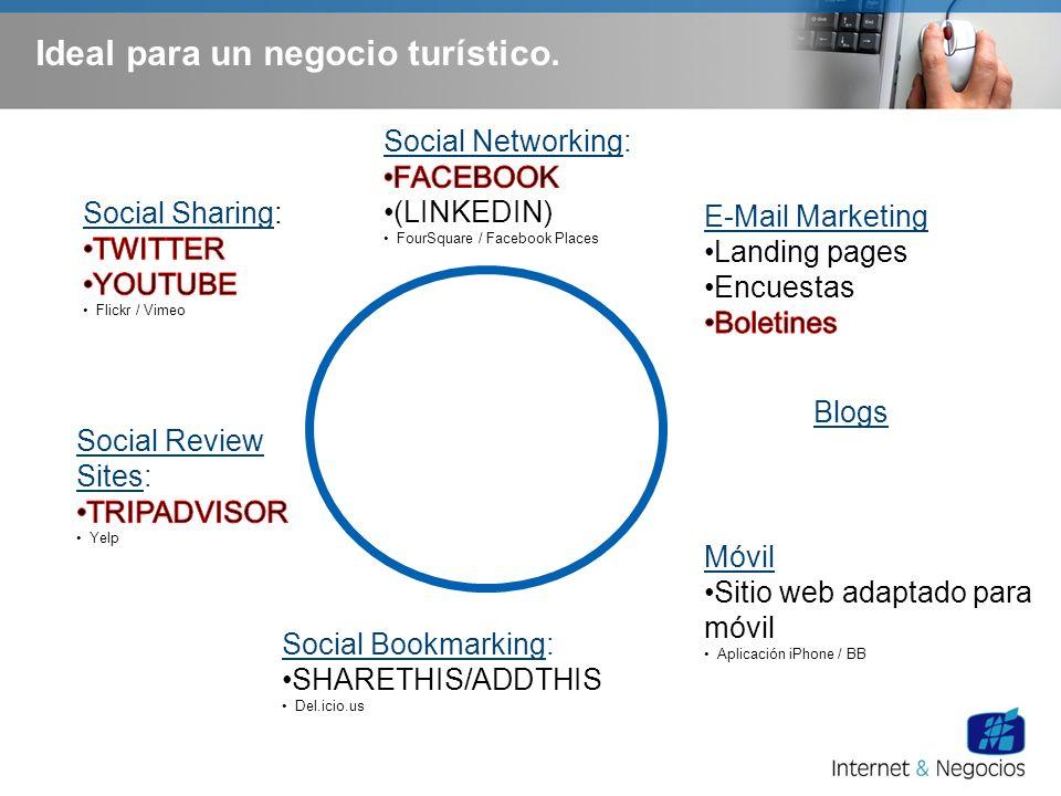 Ideal para un negocio turístico. Social Bookmarking: SHARETHIS/ADDTHIS Del.icio.us Blogs Móvil Sitio web adaptado para móvil Aplicación iPhone / BB