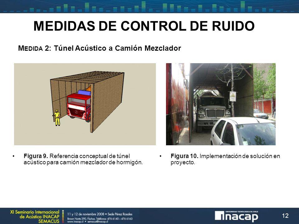 12 M EDIDA 2: Túnel Acústico a Camión Mezclador MEDIDAS DE CONTROL DE RUIDO Figura 9. Referencia conceptual de túnel acústico para camión mezclador de