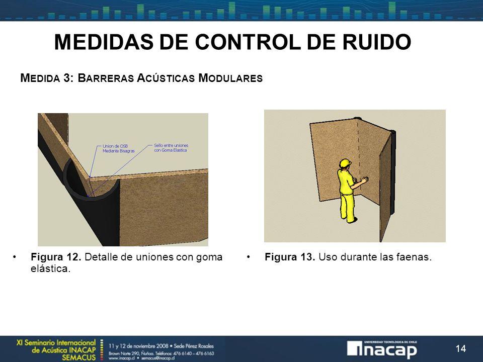 14 M EDIDA 3: B ARRERAS A CÚSTICAS M ODULARES MEDIDAS DE CONTROL DE RUIDO Figura 12. Detalle de uniones con goma elástica. Figura 13. Uso durante las