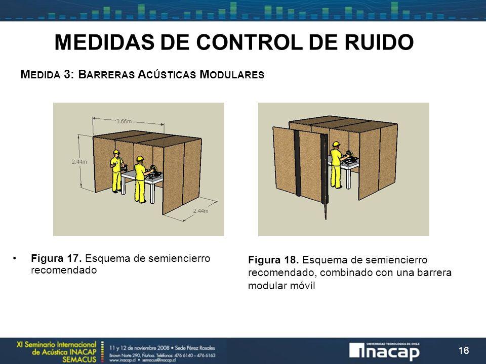16 MEDIDAS DE CONTROL DE RUIDO M EDIDA 3: B ARRERAS A CÚSTICAS M ODULARES Figura 17. Esquema de semiencierro recomendado Figura 18. Esquema de semienc