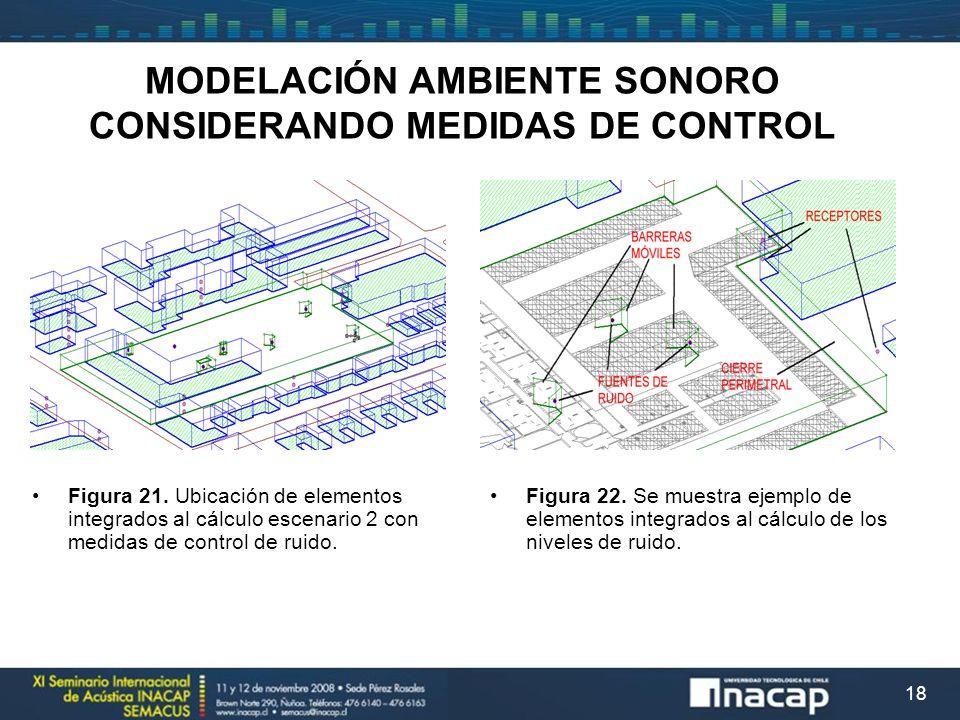 18 MODELACIÓN AMBIENTE SONORO CONSIDERANDO MEDIDAS DE CONTROL Figura 21. Ubicación de elementos integrados al cálculo escenario 2 con medidas de contr
