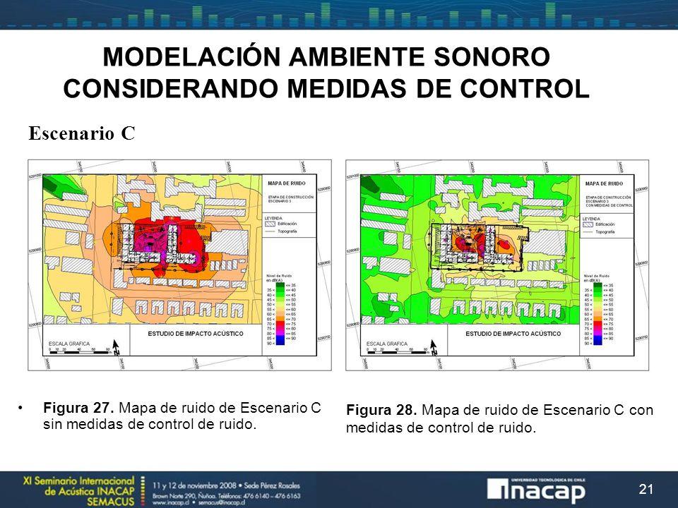 21 MODELACIÓN AMBIENTE SONORO CONSIDERANDO MEDIDAS DE CONTROL Escenario C Figura 27. Mapa de ruido de Escenario C sin medidas de control de ruido. Fig
