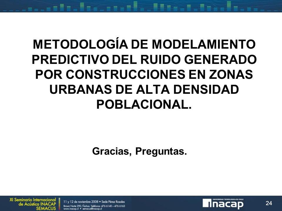 METODOLOGÍA DE MODELAMIENTO PREDICTIVO DEL RUIDO GENERADO POR CONSTRUCCIONES EN ZONAS URBANAS DE ALTA DENSIDAD POBLACIONAL. Gracias, Preguntas. 24