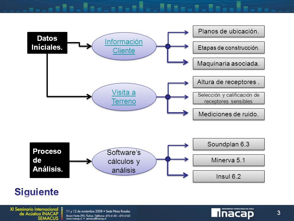 14 M EDIDA 3: B ARRERAS A CÚSTICAS M ODULARES MEDIDAS DE CONTROL DE RUIDO Figura 12.
