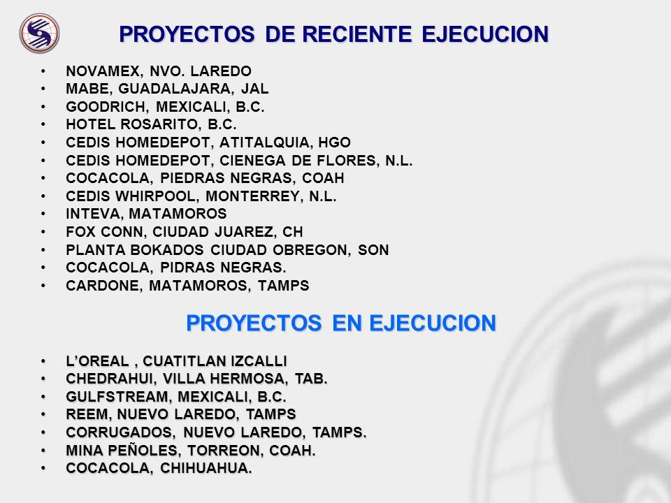 NOVAMEX, NVO. LAREDO MABE, GUADALAJARA, JAL GOODRICH, MEXICALI, B.C. HOTEL ROSARITO, B.C. CEDIS HOMEDEPOT, ATITALQUIA, HGO CEDIS HOMEDEPOT, CIENEGA DE