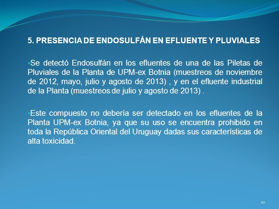 5. PRESENCIA DE ENDOSULFÁN EN EFLUENTE Y PLUVIALES Se detectó Endosulfán en los efluentes de una de las Piletas de Pluviales de la Planta de UPM-ex Bo