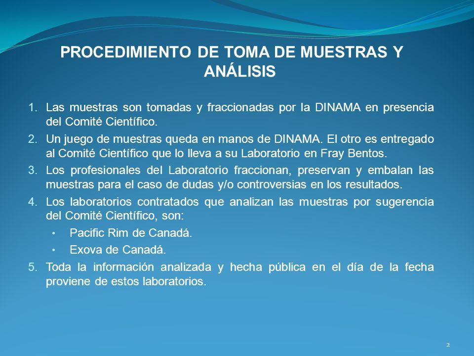 PROCEDIMIENTO DE TOMA DE MUESTRAS Y ANÁLISIS 1. Las muestras son tomadas y fraccionadas por la DINAMA en presencia del Comité Científico. 2. Un juego