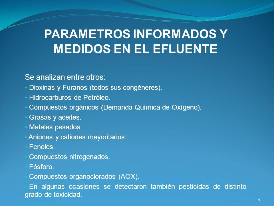 ALGUNOS EJEMPLOS DE LAS PRINCIPALES VIOLACIONES URUGUAYAS A LA NORMATIVA VIGENTE 1.