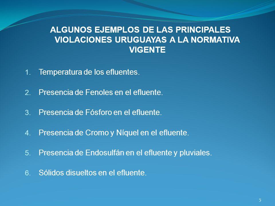 ALGUNOS EJEMPLOS DE LAS PRINCIPALES VIOLACIONES URUGUAYAS A LA NORMATIVA VIGENTE 1. Temperatura de los efluentes. 2. Presencia de Fenoles en el efluen