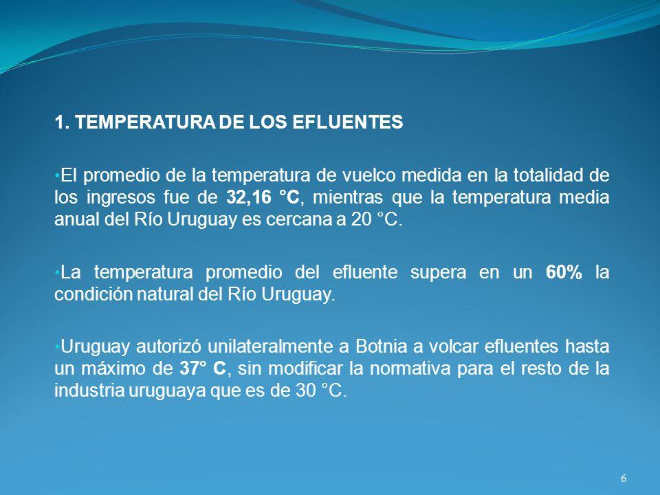 1. TEMPERATURA DE LOS EFLUENTES El promedio de la temperatura de vuelco medida en la totalidad de los ingresos fue de 32,16 °C, mientras que la temper