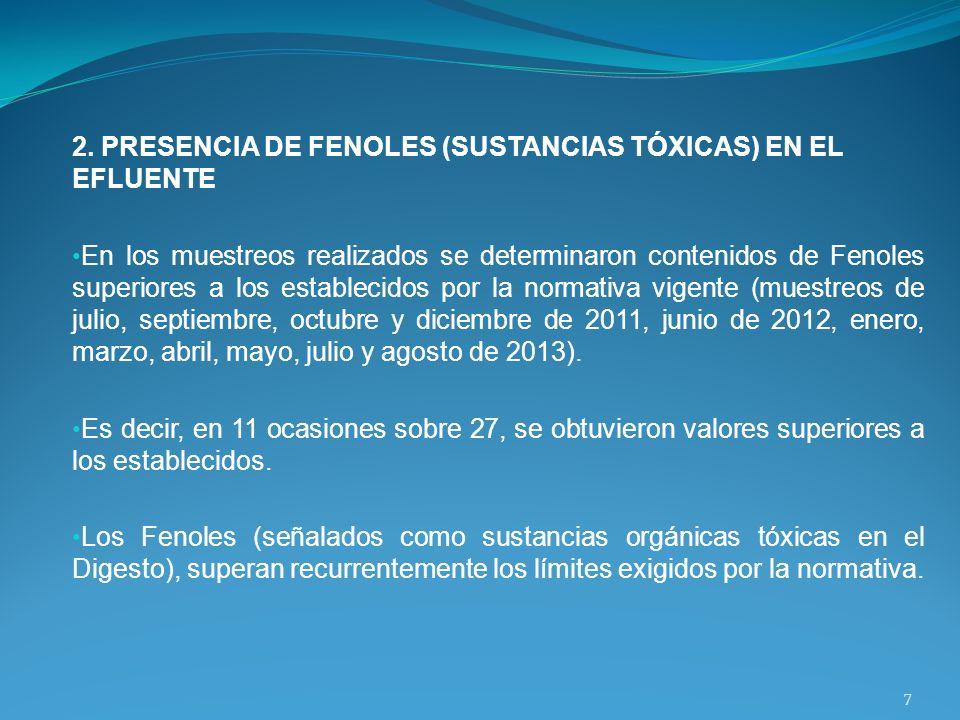 2. PRESENCIA DE FENOLES (SUSTANCIAS TÓXICAS) EN EL EFLUENTE En los muestreos realizados se determinaron contenidos de Fenoles superiores a los estable