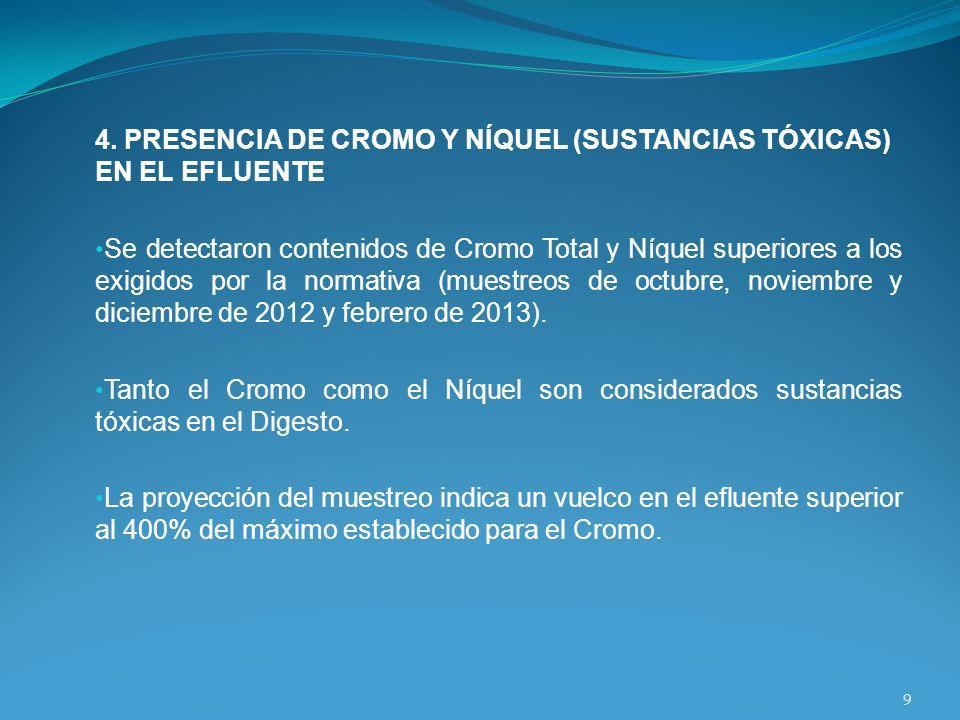 4. PRESENCIA DE CROMO Y NÍQUEL (SUSTANCIAS TÓXICAS) EN EL EFLUENTE Se detectaron contenidos de Cromo Total y Níquel superiores a los exigidos por la n
