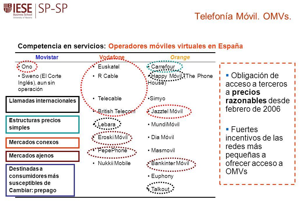 Telefonía Móvil. OMVs. Competencia en servicios: Operadores móviles virtuales en España MovistarVodafoneOrange OnoEuskatel Carrefour Sweno (El Corte I