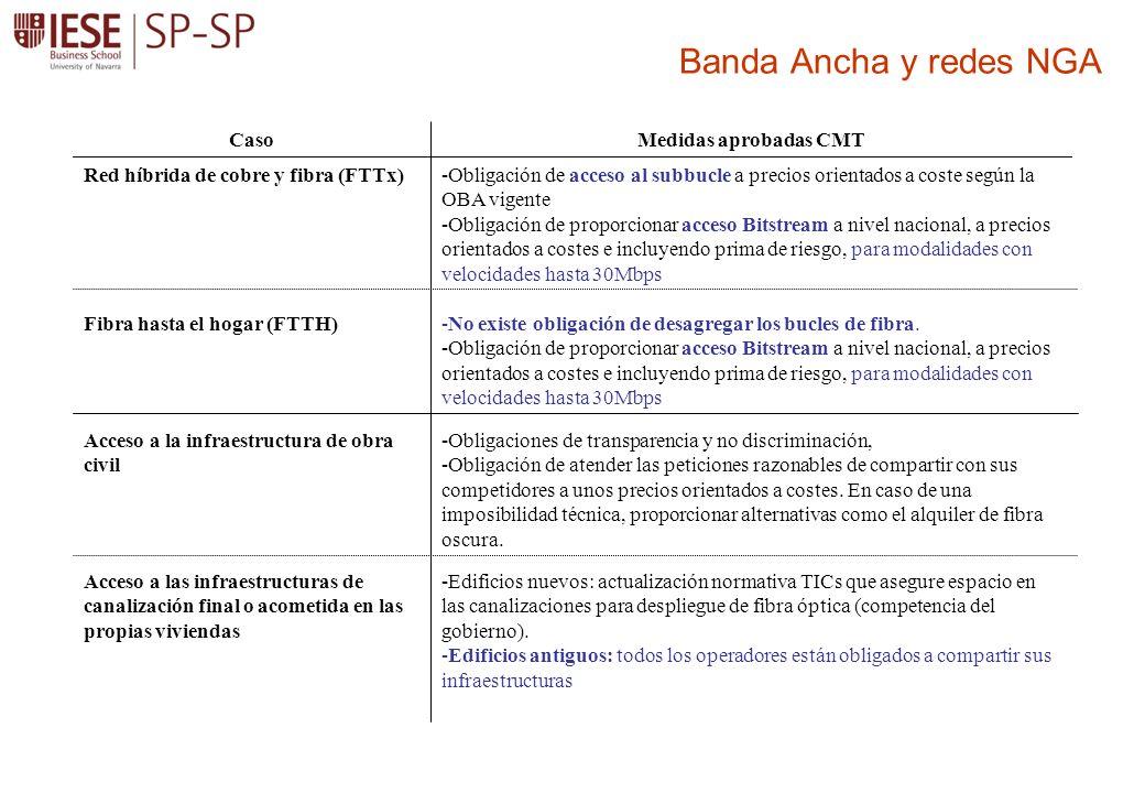 Banda Ancha y redes NGA CasoMedidas aprobadas CMT Red híbrida de cobre y fibra (FTTx)-Obligación de acceso al subbucle a precios orientados a coste se