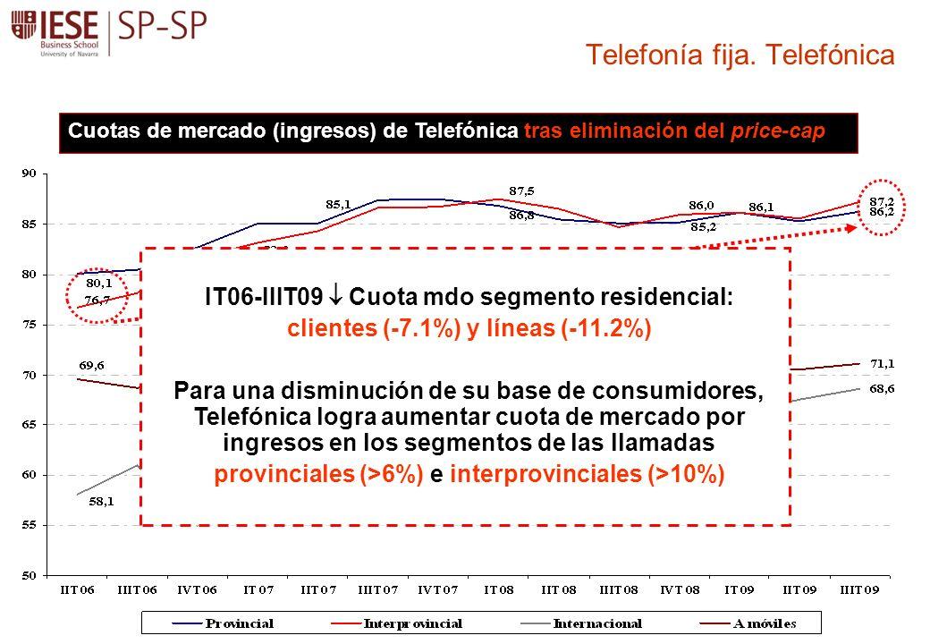 Telefonía fija. Telefónica IT06-IIIT09 Cuota mdo segmento residencial: clientes (-7.1%) y líneas (-11.2%) Para una disminución de su base de consumido