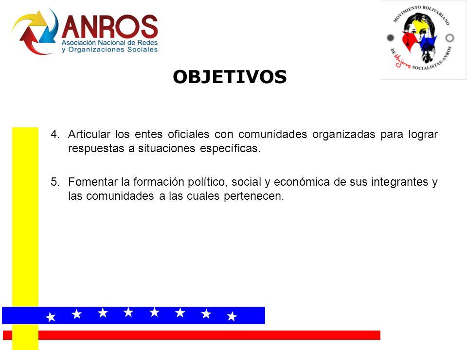 4.Articular los entes oficiales con comunidades organizadas para lograr respuestas a situaciones específicas. 5.Fomentar la formación político, social