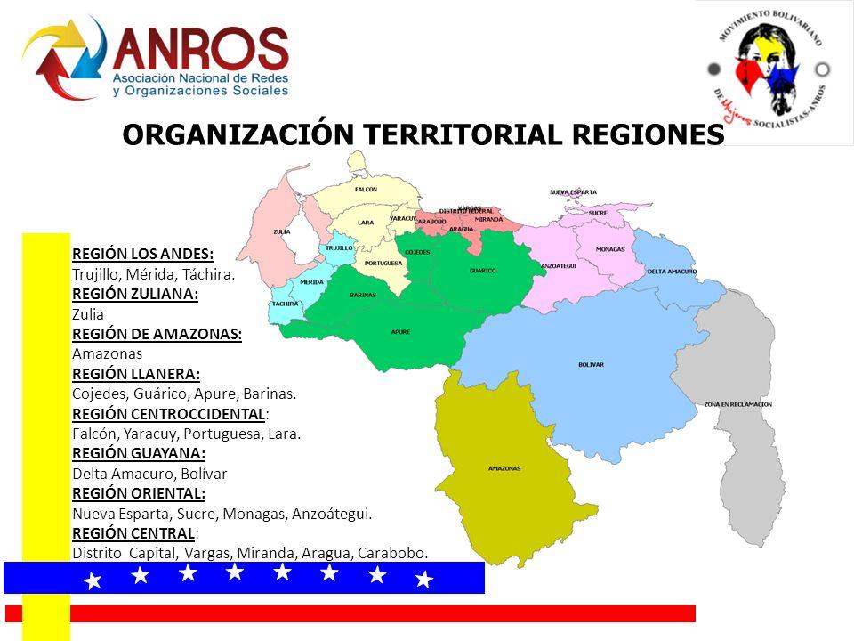ORGANIZACIÓN TERRITORIAL REGIONES REGIÓN LOS ANDES: Trujillo, Mérida, Táchira.