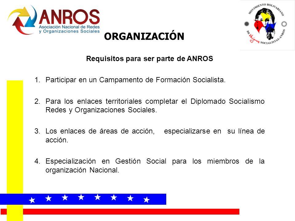ORGANIZACIÓN Requisitos para ser parte de ANROS 1.Participar en un Campamento de Formación Socialista. 2.Para los enlaces territoriales completar el D