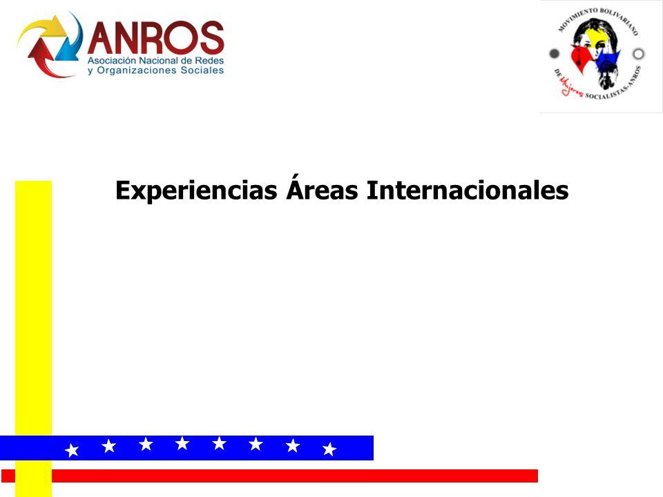 Experiencias Áreas Internacionales