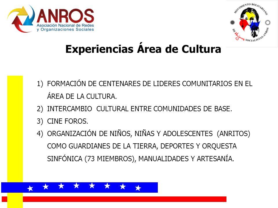 Experiencias Área de Cultura 1)FORMACIÓN DE CENTENARES DE LIDERES COMUNITARIOS EN EL ÁREA DE LA CULTURA. 2)INTERCAMBIO CULTURAL ENTRE COMUNIDADES DE B