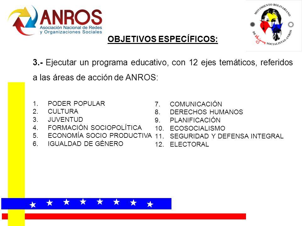 OBJETIVOS ESPECÍFICOS: 3.- Ejecutar un programa educativo, con 12 ejes temáticos, referidos a las áreas de acción de ANROS: 1.PODER POPULAR 2.CULTURA