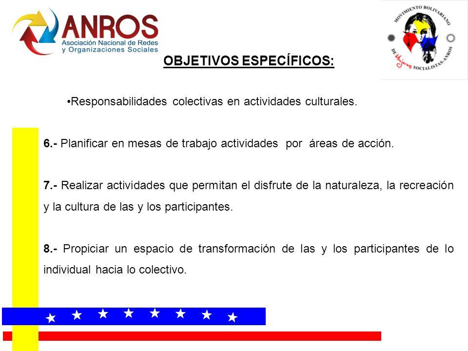 OBJETIVOS ESPECÍFICOS: Responsabilidades colectivas en actividades culturales. 6.- Planificar en mesas de trabajo actividades por áreas de acción. 7.-