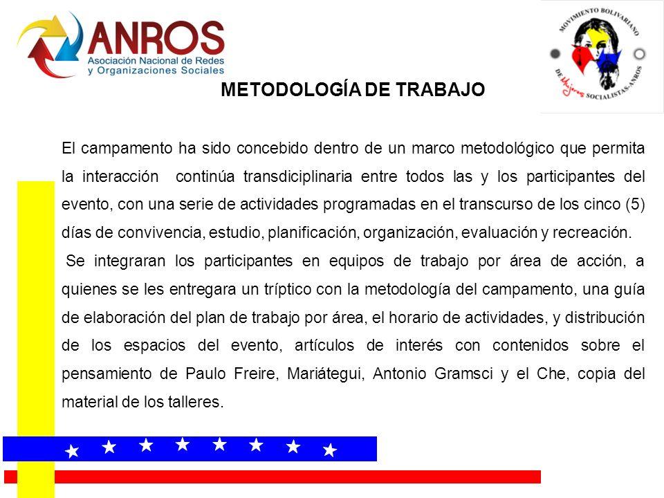 METODOLOGÍA DE TRABAJO El campamento ha sido concebido dentro de un marco metodológico que permita la interacción continúa transdiciplinaria entre tod