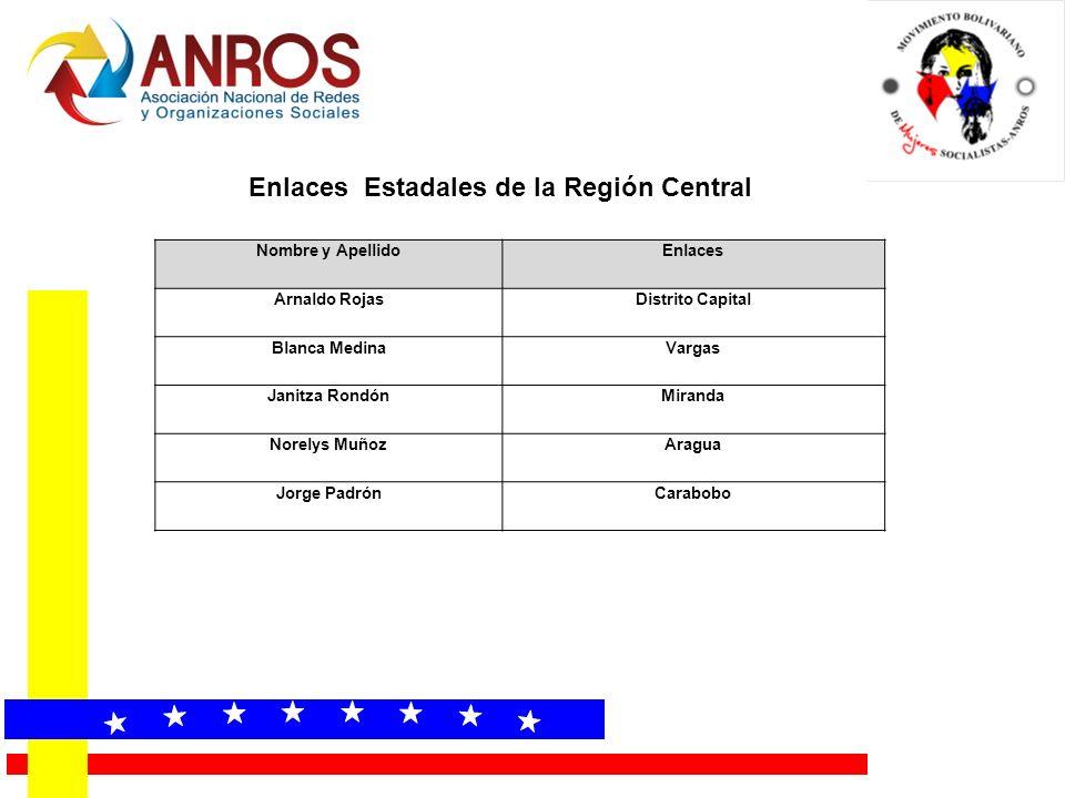 Enlaces Estadales de la Región Central Nombre y ApellidoEnlaces Arnaldo Rojas Distrito Capital Blanca Medina Vargas Janitza RondónMiranda Norelys Muñoz Aragua Jorge PadrónCarabobo