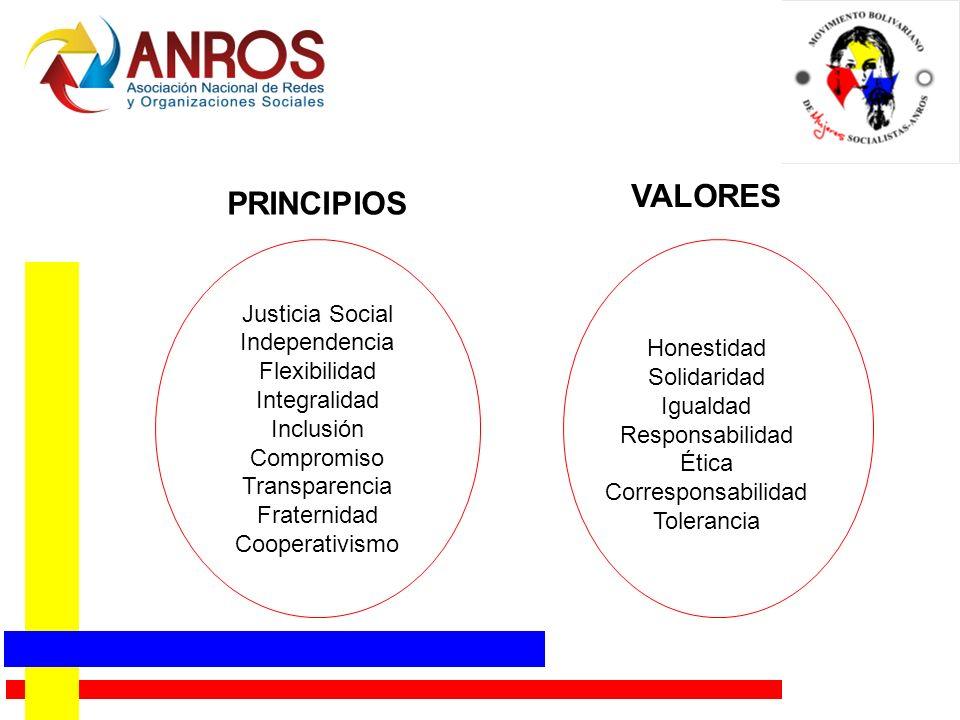 PRINCIPIOS Justicia Social Independencia Flexibilidad Integralidad Inclusión Compromiso Transparencia Fraternidad Cooperativismo VALORES Honestidad So