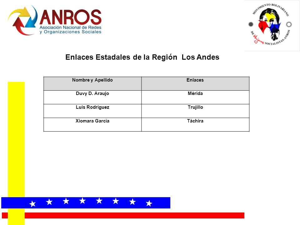 Nombre y ApellidoEnlaces Duvy D. AraujoMérida Luis RodríguezTrujillo Xiomara GarcíaTáchira Enlaces Estadales de la Región Los Andes