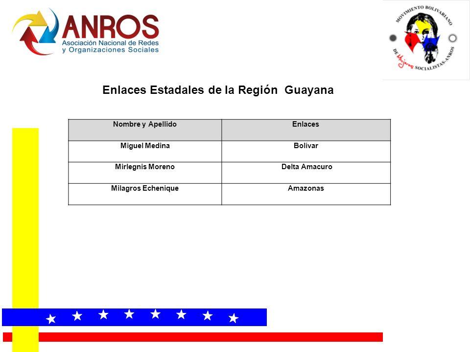 Nombre y ApellidoEnlaces Miguel MedinaBolívar Mirlegnis Moreno Delta Amacuro Milagros EcheniqueAmazonas Enlaces Estadales de la Región Guayana