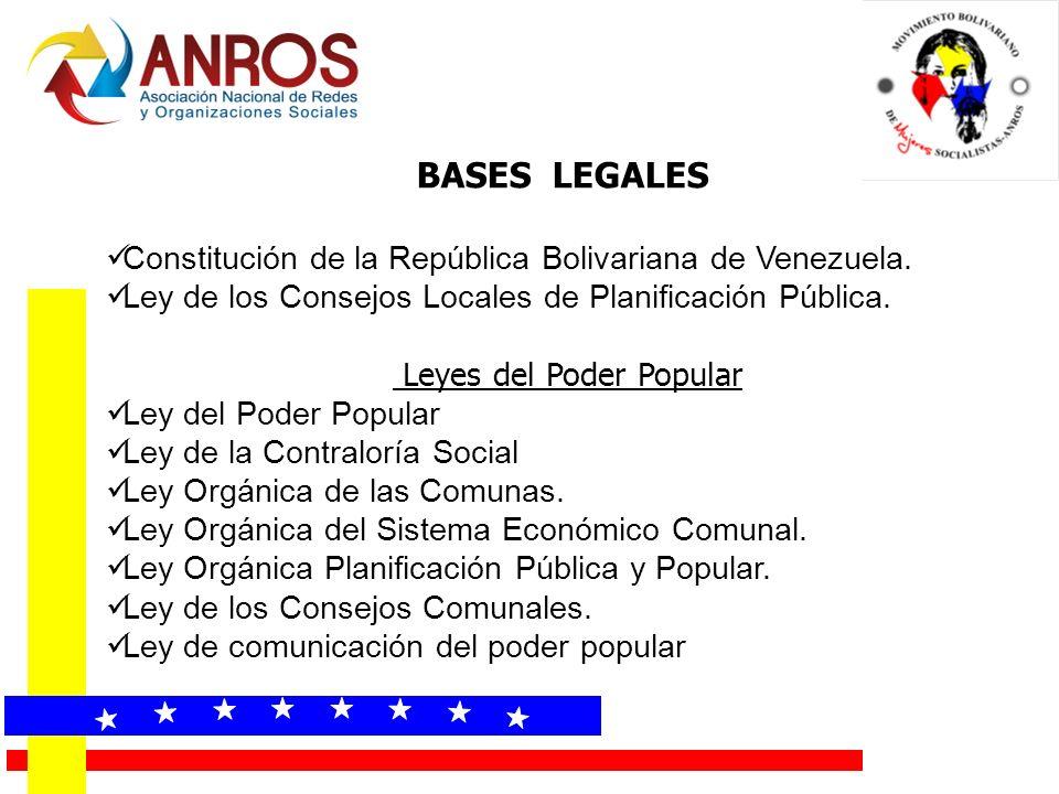 BASES LEGALES Constitución de la República Bolivariana de Venezuela. Ley de los Consejos Locales de Planificación Pública. Leyes del Poder Popular Ley