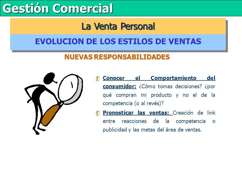 Gestión Comercial 4Conocer el Comportamiento del consumidor: ¿Cómo tomas decisiones.