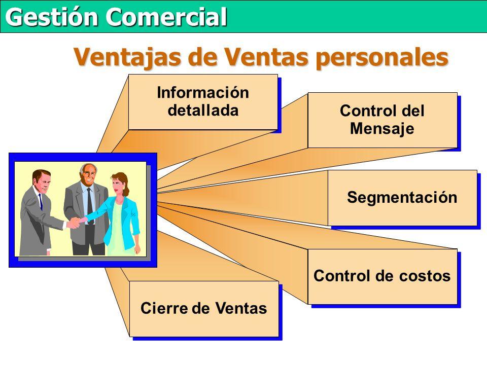 Gestión Comercial Ventajas de Ventas personales Control de costos Control del Mensaje Segmentación Información detallada Cierre de Ventas