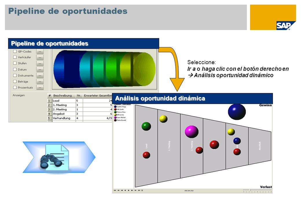 Seleccione: Ir a o haga clic con el botón derecho en Análisis oportunidad dinámico Pipeline de oportunidades Análisis oportunidad dinámica