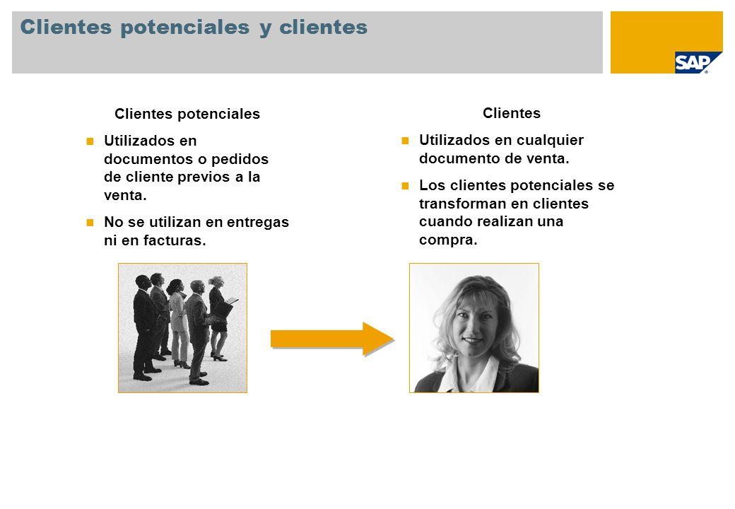 Clientes potenciales y clientes Clientes potenciales Utilizados en documentos o pedidos de cliente previos a la venta.
