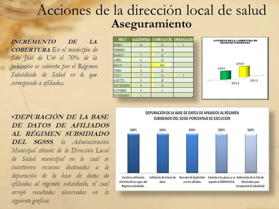 Acciones de la dirección local de salud Aseguramiento INCREMENTO DE LA COBERTURA En el municipio de San José de Uré el 70% de la población es cubierta