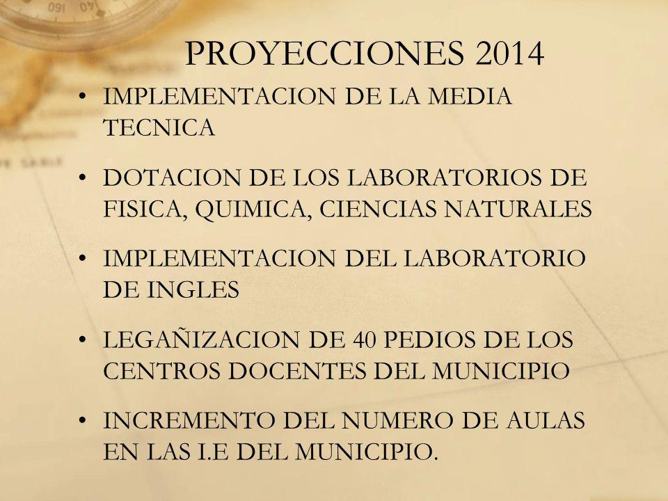PROYECCIONES 2014 IMPLEMENTACION DE LA MEDIA TECNICA DOTACION DE LOS LABORATORIOS DE FISICA, QUIMICA, CIENCIAS NATURALES IMPLEMENTACION DEL LABORATORI