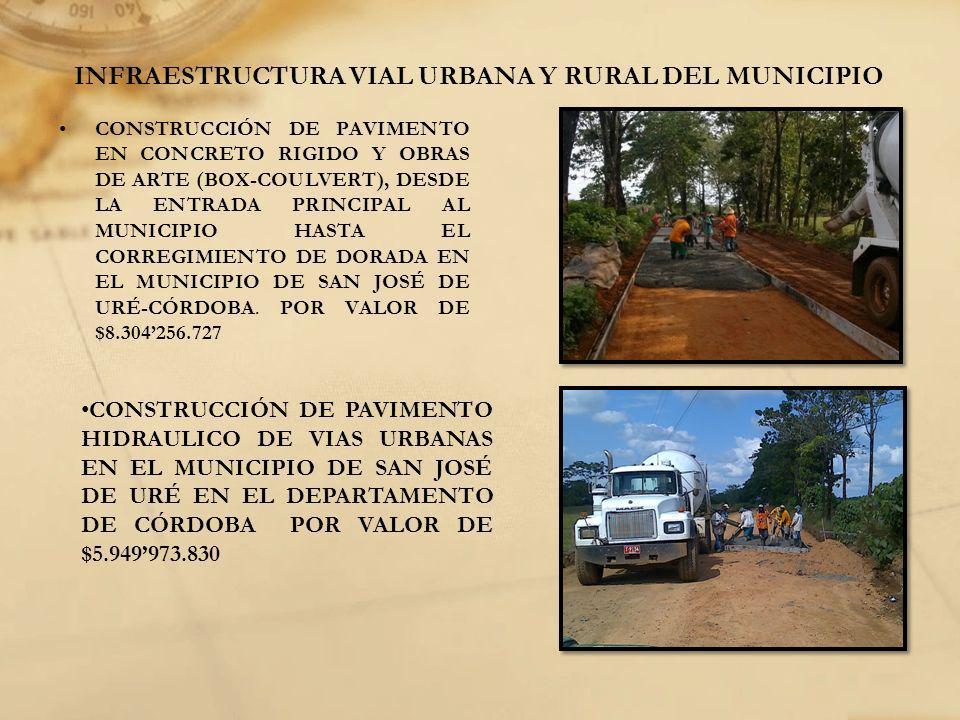 INFRAESTRUCTURA VIAL URBANA Y RURAL DEL MUNICIPIO CONSTRUCCIÓN DE PAVIMENTO EN CONCRETO RIGIDO Y OBRAS DE ARTE (BOX-COULVERT), DESDE LA ENTRADA PRINCI