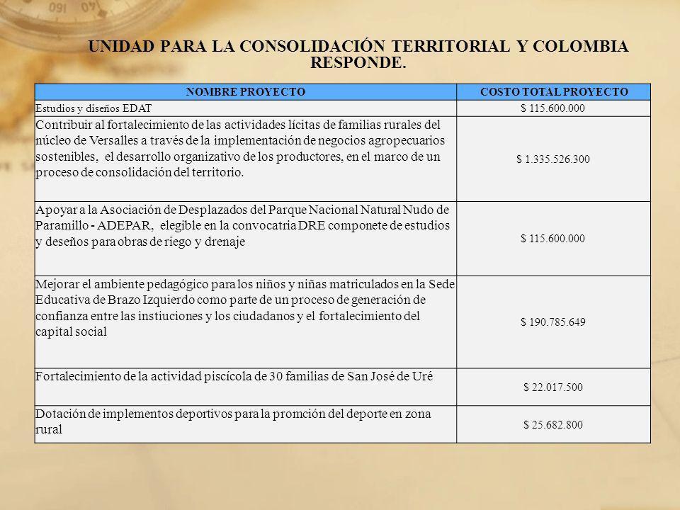 UNIDAD PARA LA CONSOLIDACIÓN TERRITORIAL Y COLOMBIA RESPONDE. NOMBRE PROYECTO COSTO TOTAL PROYECTO Estudios y diseños EDAT$ 115.600.000 Contribuir al