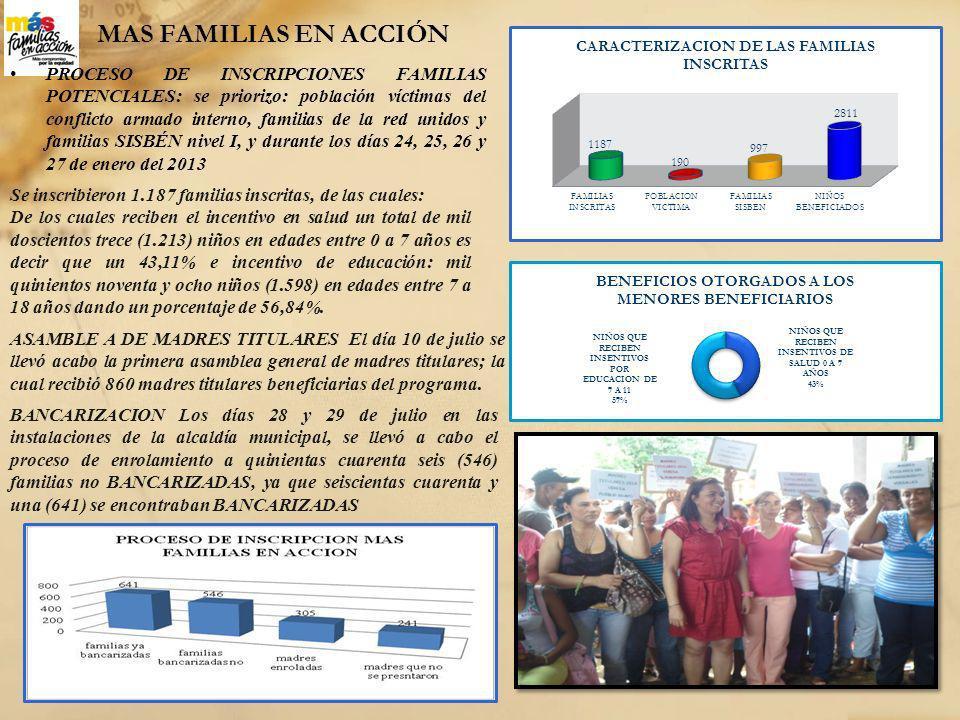 MAS FAMILIAS EN ACCIÓN PROCESO DE INSCRIPCIONES FAMILIAS POTENCIALES: se priorizo: población víctimas del conflicto armado interno, familias de la red