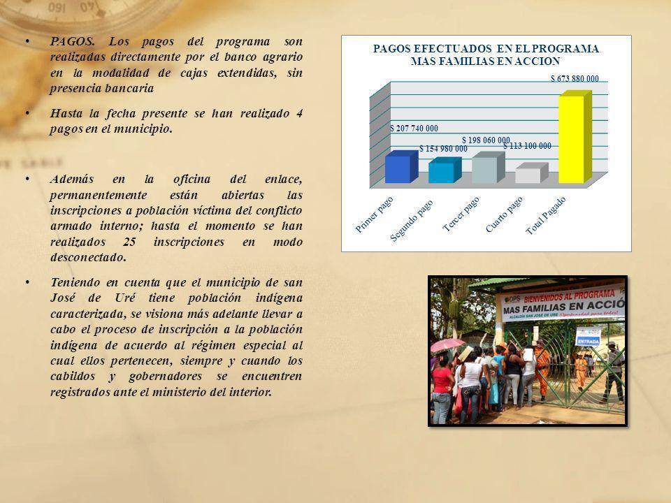 PAGOS. Los pagos del programa son realizadas directamente por el banco agrario en la modalidad de cajas extendidas, sin presencia bancaria Hasta la fe