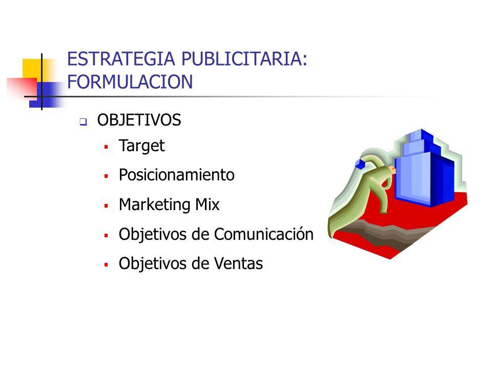 ESTRATEGIA PUBLICITARIA: FORMULACION OBJETIVOS Target Posicionamiento Marketing Mix Objetivos de Comunicación Objetivos de Ventas
