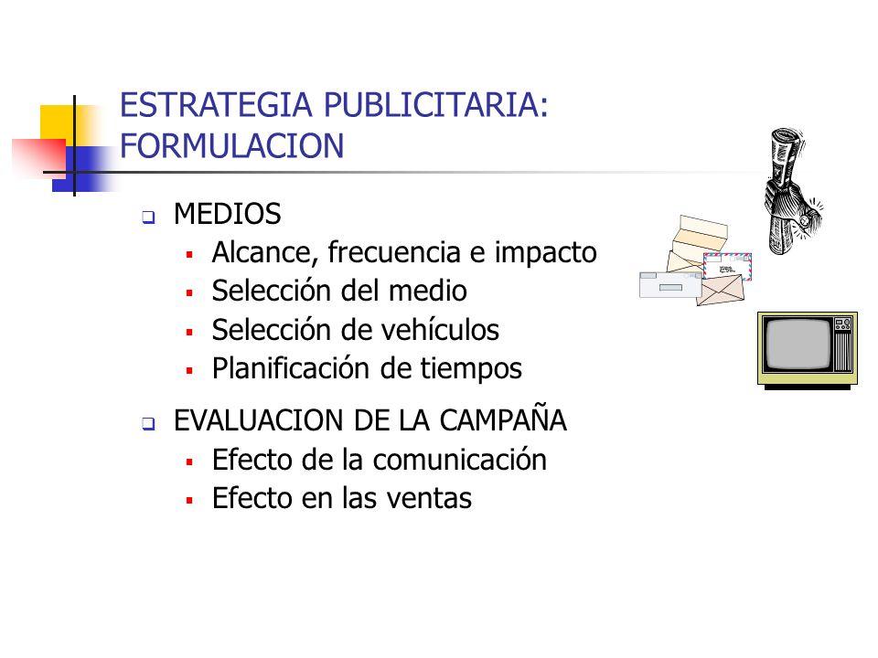 ESTRATEGIA PUBLICITARIA: FORMULACION MEDIOS Alcance, frecuencia e impacto Selección del medio Selección de vehículos Planificación de tiempos EVALUACI