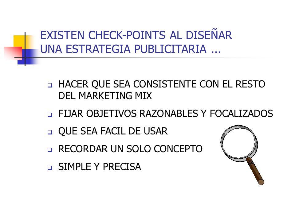 EXISTEN CHECK-POINTS AL DISEÑAR UNA ESTRATEGIA PUBLICITARIA... HACER QUE SEA CONSISTENTE CON EL RESTO DEL MARKETING MIX FIJAR OBJETIVOS RAZONABLES Y F
