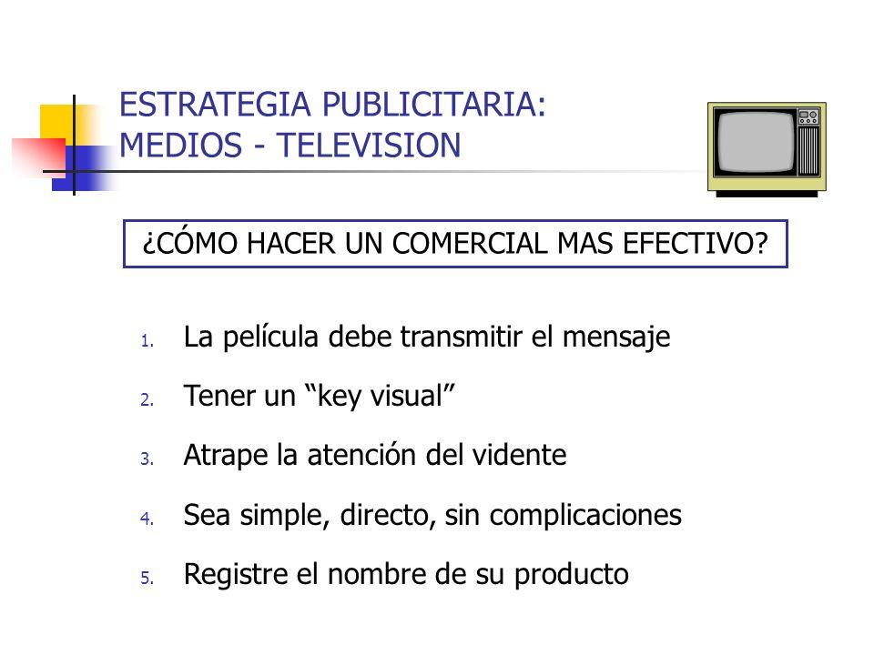 ESTRATEGIA PUBLICITARIA: MEDIOS - TELEVISION 1. La película debe transmitir el mensaje 2. Tener un key visual 3. Atrape la atención del vidente 4. Sea