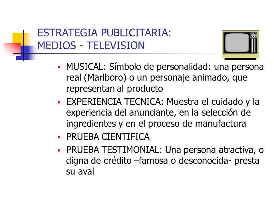 ESTRATEGIA PUBLICITARIA: MEDIOS - TELEVISION MUSICAL: Símbolo de personalidad: una persona real (Marlboro) o un personaje animado, que representan al