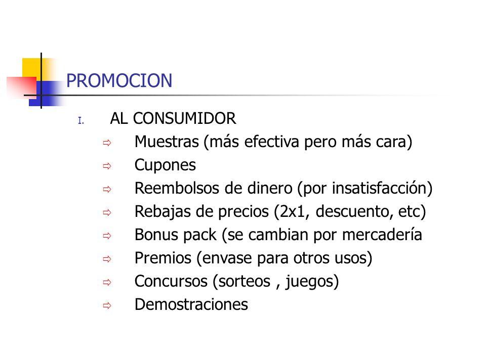 PROMOCION I. AL CONSUMIDOR Muestras (más efectiva pero más cara) Cupones Reembolsos de dinero (por insatisfacción) Rebajas de precios (2x1, descuento,