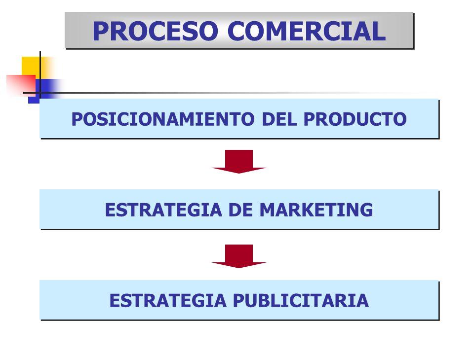 EN LA DIRECCION DE PUBLICIDAD Y PROMOCION DEBEN SER CONTESTADAS LAS SIGUIENTES PREGUNTAS...